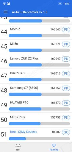 Ulefone X Review - Performance, benchmarks