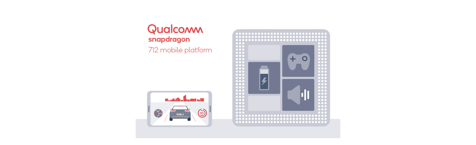 Qualcomm unveils the Snapdragon 712 with a 10% improved performance over the Snapdragon 710