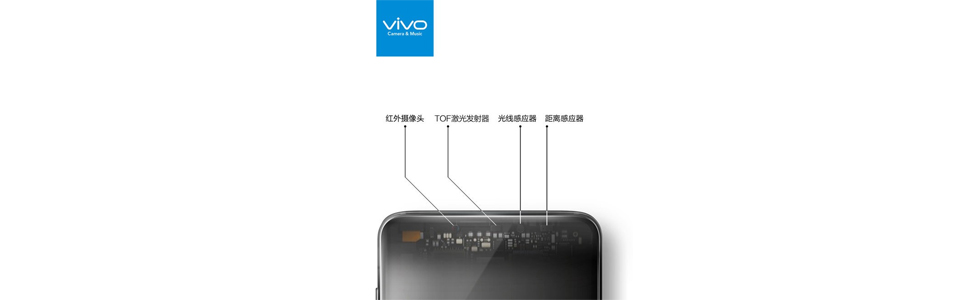 The Galaxy S10 5G and 2019 iPhone to get TOF modules, Vivo is already working on a TOF module