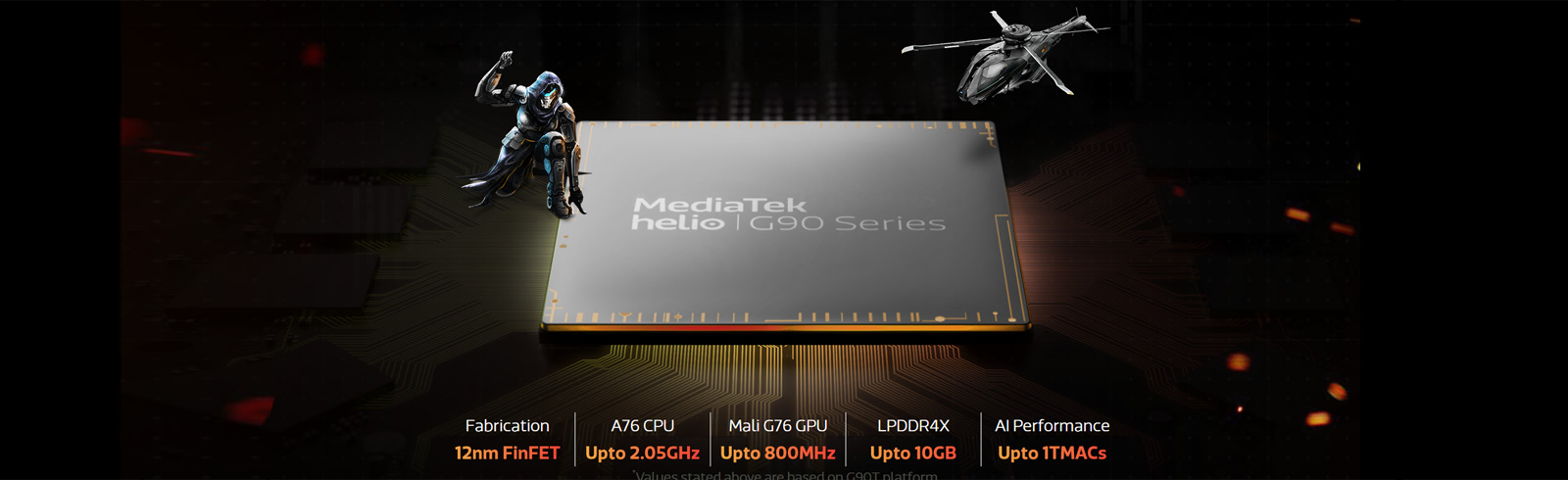 MediaTek makes the Helio G90 and G90T chipsets official