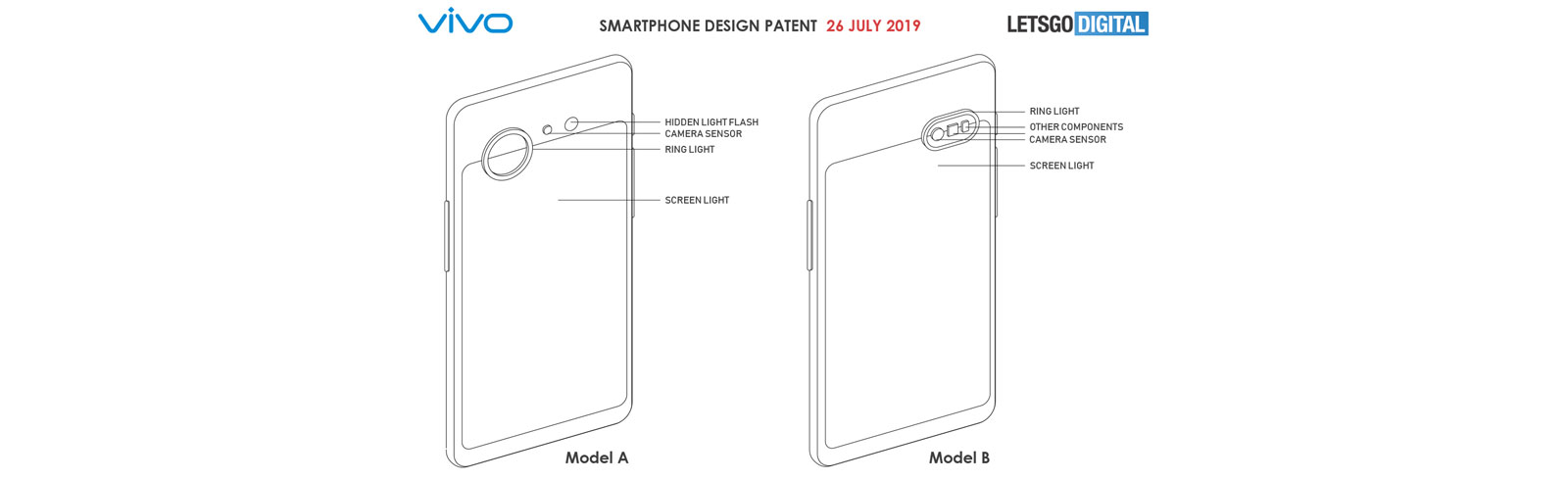 Vivo receives patents for two Dual Display smartphones