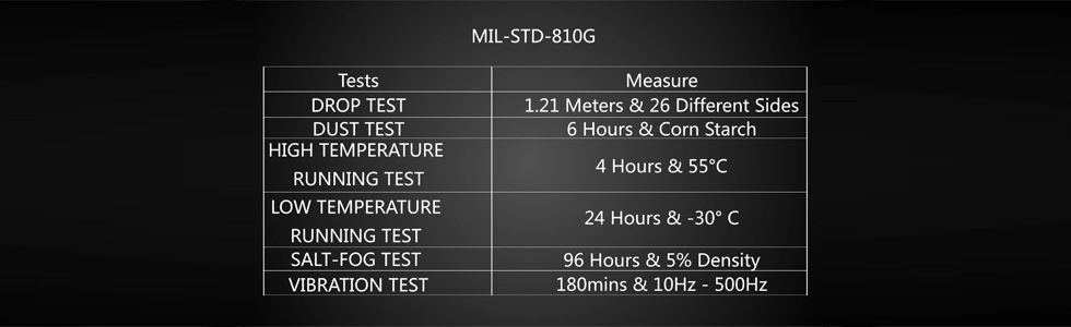 Doogee S70 and Doogee S80 pass the MIL-STD-810G test for toughness