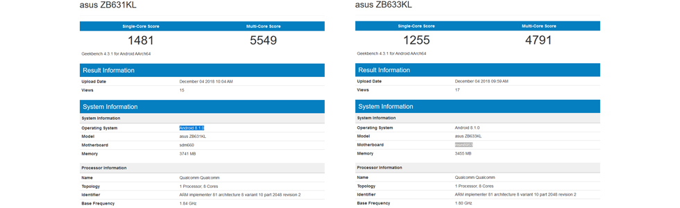 Asus ZenFone Max Pro M2 and ZenFone Max M2 appear on Geekbench